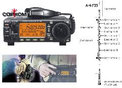 Профессиональные КВ радиостанции ICOM IC-703