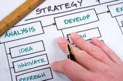 Разработка маркетинговой политики